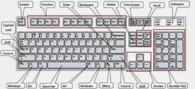 Pengertian-Keyboard-(Fungsi,-Jenis,-Susunan-Tombol-dan-Bentuk)